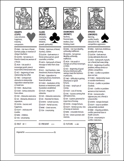 card reading worksheet tick sheet how to tell fortunes with playing cards. Black Bedroom Furniture Sets. Home Design Ideas